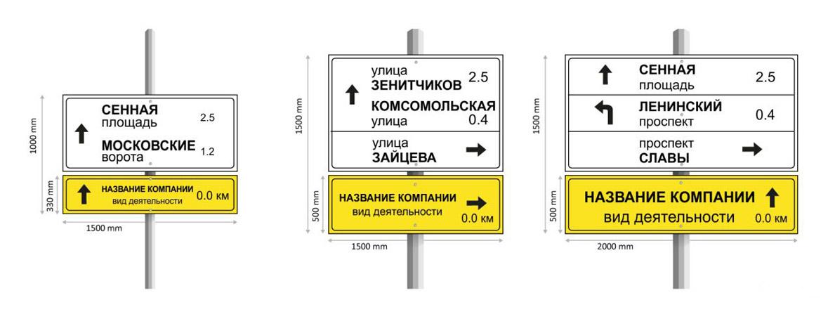 Изготовление согласование и установка знаков маршрутного ориентирования
